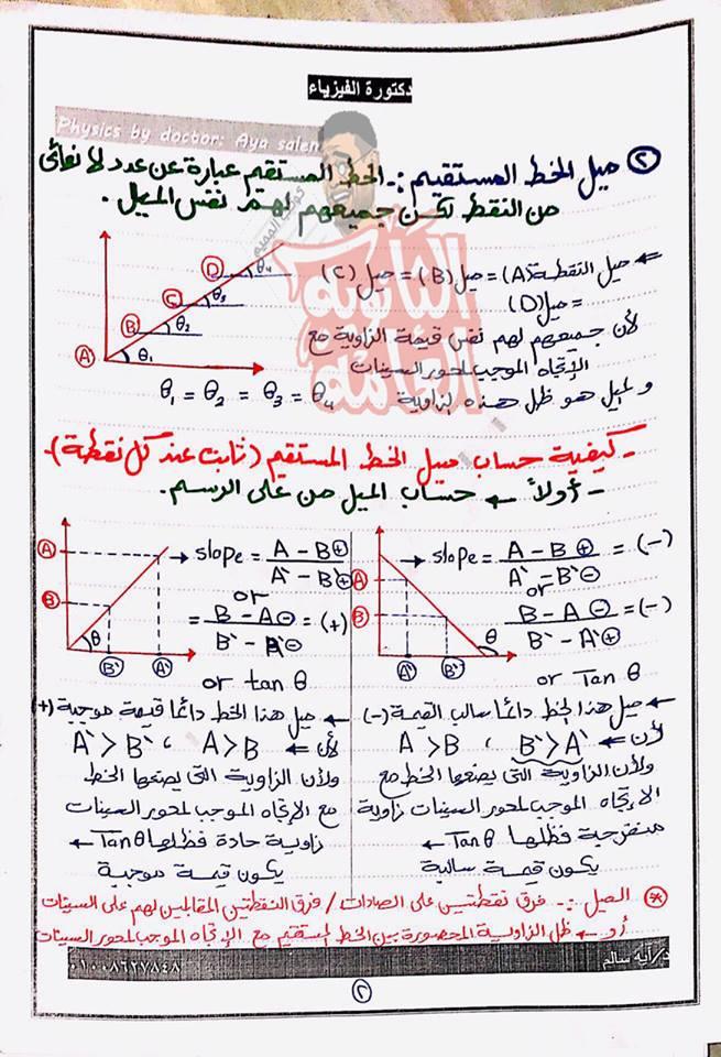 6 ورقات مهمين جدا للرسم البياني في الفيزياء للصف الثالث الثانوي د/ أيه سالم 2851