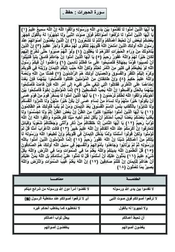 مراجعة التربية الإسلامية للصف الثاني الثانوي ترم ثاني في 5 ورقات 2936