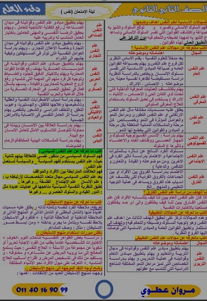 مراجعة علم النفس والاجتماع للصف الثاني الثانوي ترم أول في 6 ورقات مستر/ مروان عطوي 31019