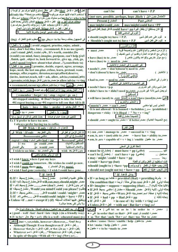 خلاصة قواعد لغة انجليزية ثالثة ثانوى فى 3 ورقات 31050