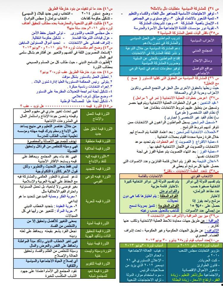 حصريا لطلاب ثانوية عامة.. مراجعة التربية الوطنية في ورقتين 31092
