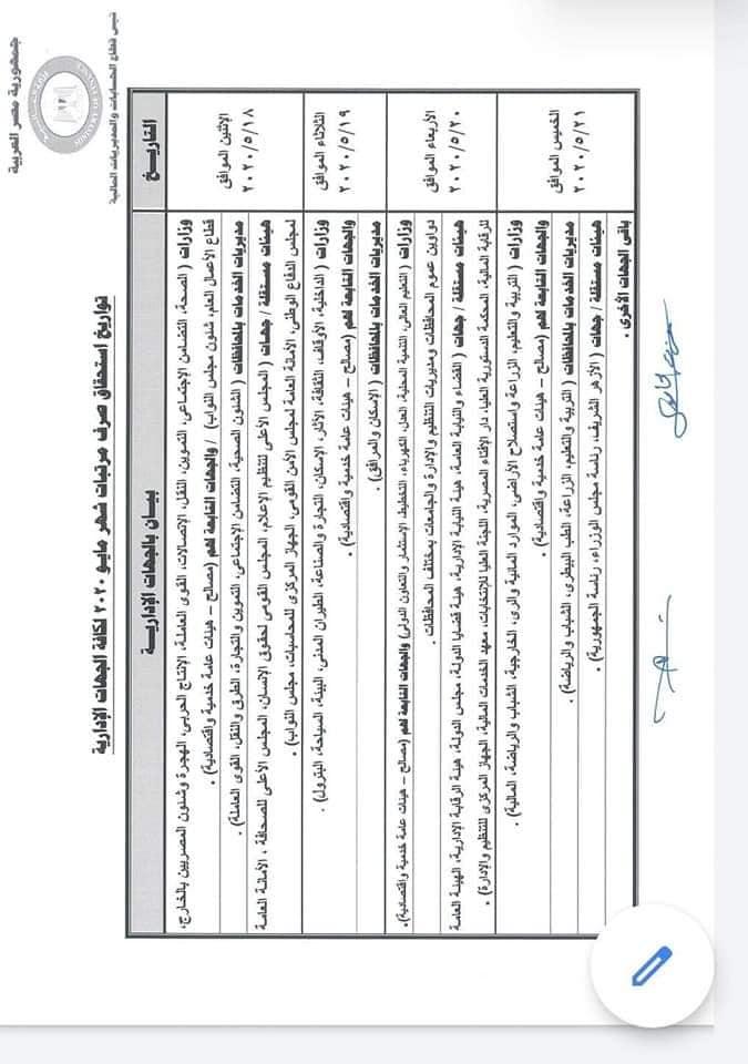 بمناسبة عيد الفطر.. تقديم موعد صرف مرتبات شهر مايو 31095