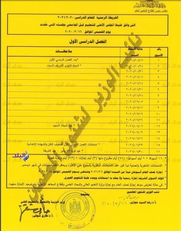 التعليم: امتحانات الفصل الدراسي الأول 23 يناير.. مستند 31189