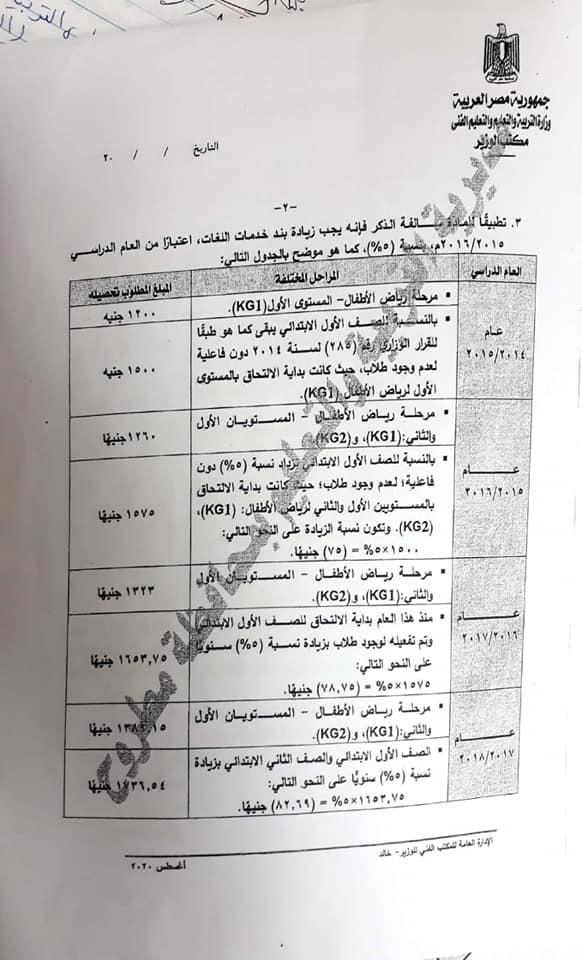مصاريف المدارس الرسمية المتميزة للغات 2020 / 2021 31225