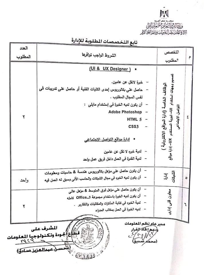 عاجل.. وزارة التربية والتعليم تعلن عن حاجتها لشغل بعض الوظائف  31234