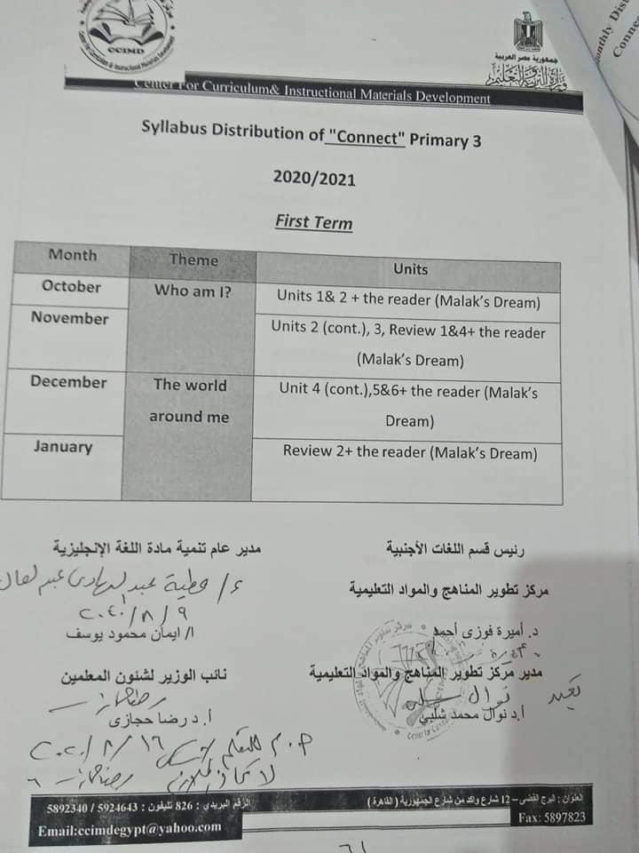 توزيع منهج اللغة الانجليزية لصفوف المرحلة الابتدائية للعام الدراسي 2020 / 2021 31235
