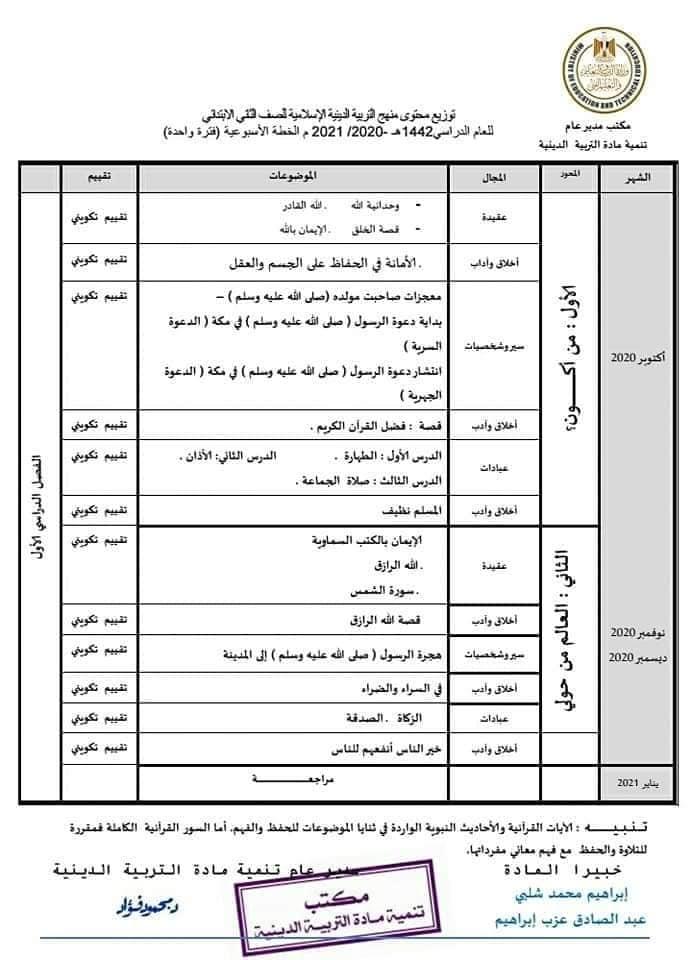 توزيع منهج التربية الإسلامية من الصف الأول للثالث الابتدائي ترم أول 2021 31241