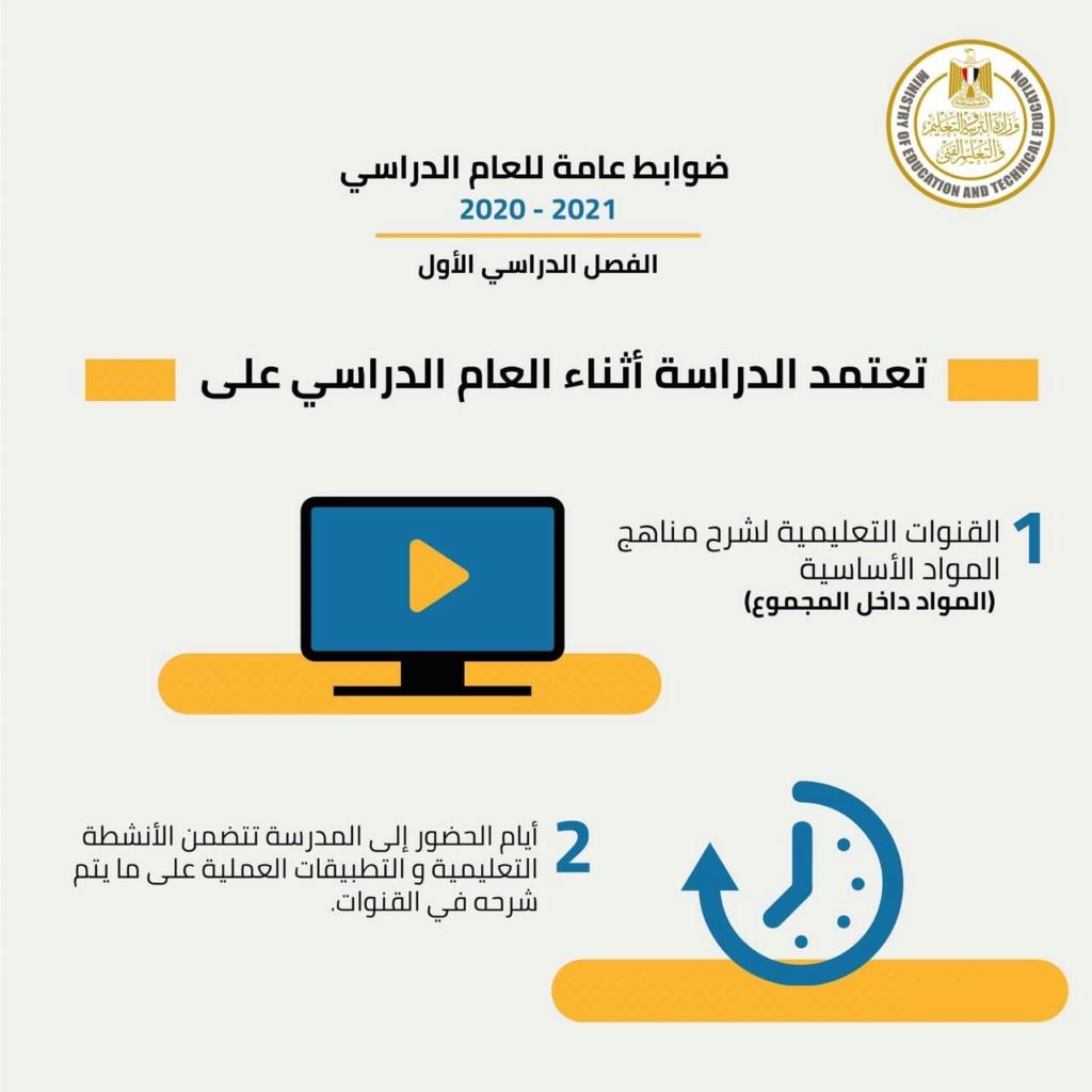 عاجل|  التعليم تعلن ضوابط الدراسة فى الترم الأول 2020 / 2021 31245