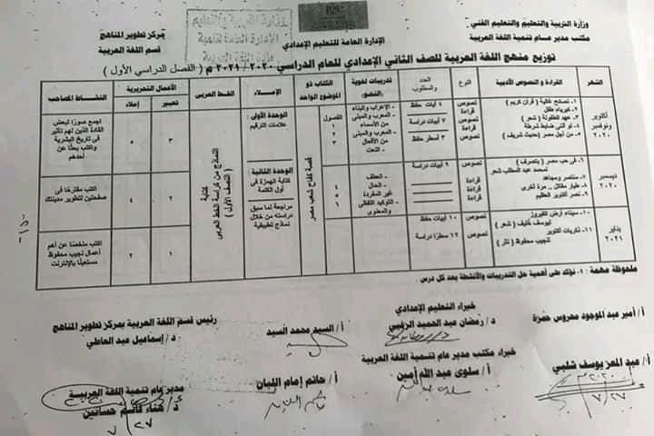 توزيع منهج اللغة العربية لصفوف المرحلة الإعدادية 2020 / 2021 31259
