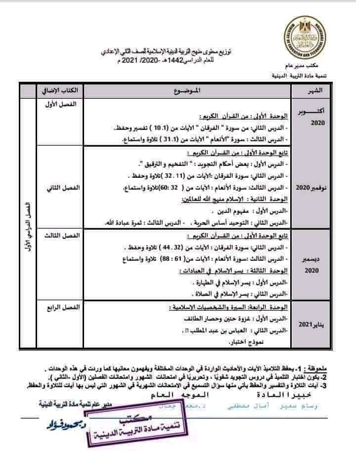 توزيع منهج التربية الاسلامية لصفوف المرحلة الإعدادية 2020 / 2021 31260