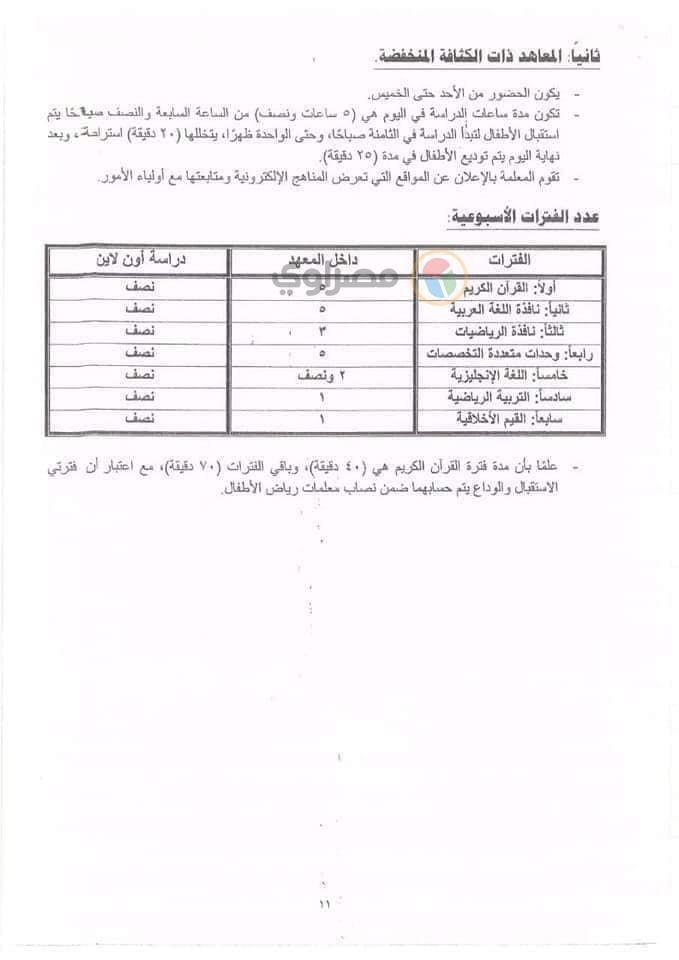خطة الدراسة وعدد الحصص بالمعاهد الأزهرية جميع المراحل 2020 / 2021 31275