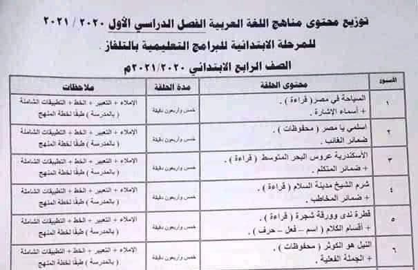 توزيع محتوى مناهج اللغة العربية ترم اول 2020 / 2021 للمرحلة الابتدائية حسب إذاعتها بالبرامج التعليمية بالتلفزيون 31277