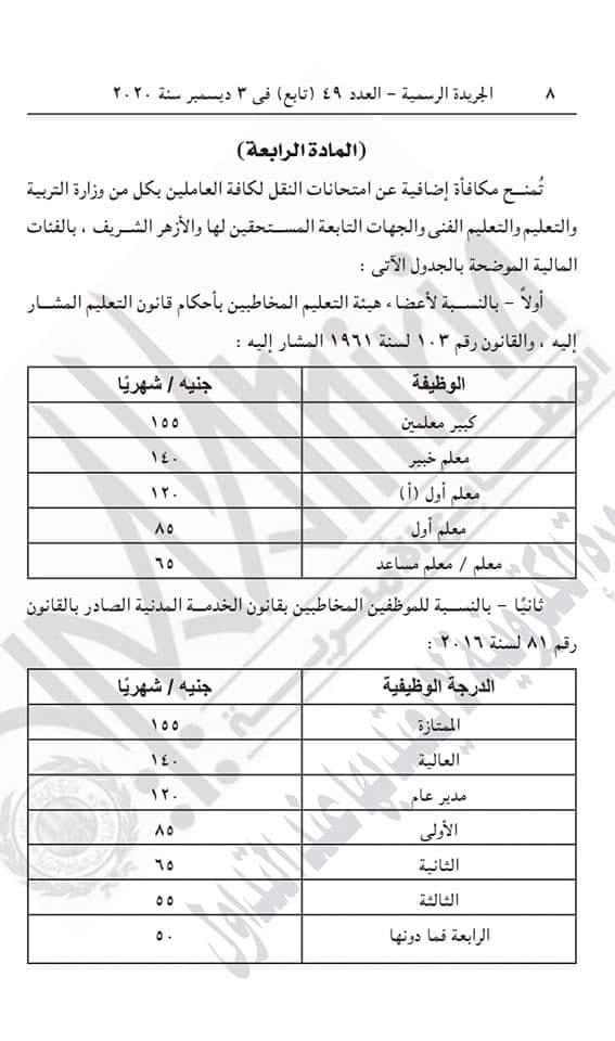عاجل | الرئيس عبد الفتاح السيسي يصدق على قرار هام للمعلمين والتنفيذ من الشهر المقبل 31350