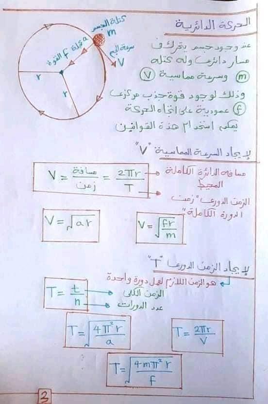 تلخيص قوانين الفيزياء 1 ثانوي في 4 ورقـــات 31370