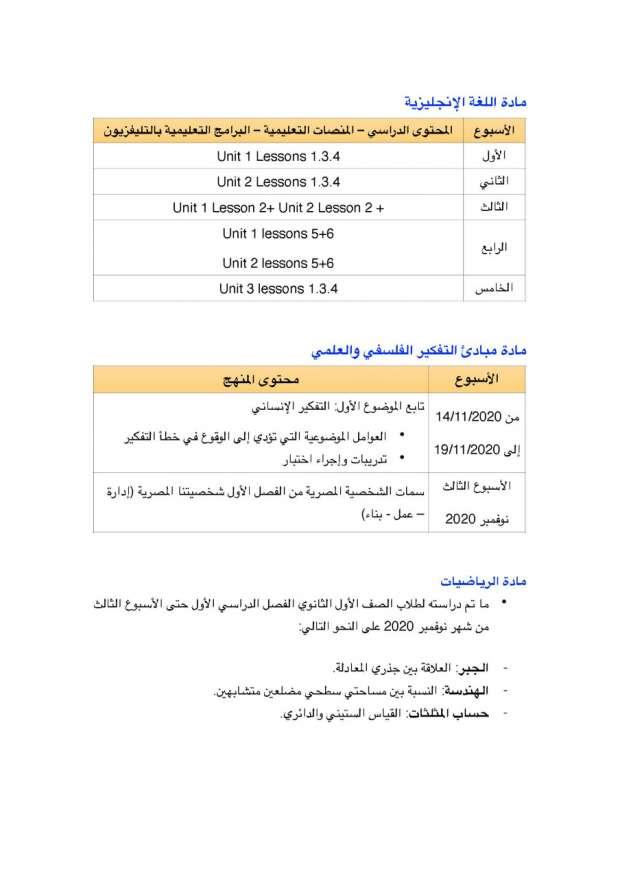 الأجزاء المقررة لطلاب الصف الأول الثانوي في الامتحان التدريبي 31371