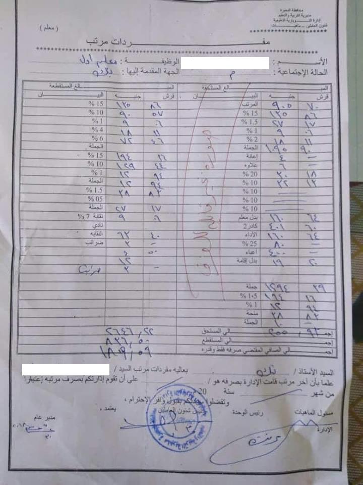 بالمستندات.. مفردات مرتب معلم اول تعيين 2011  3141