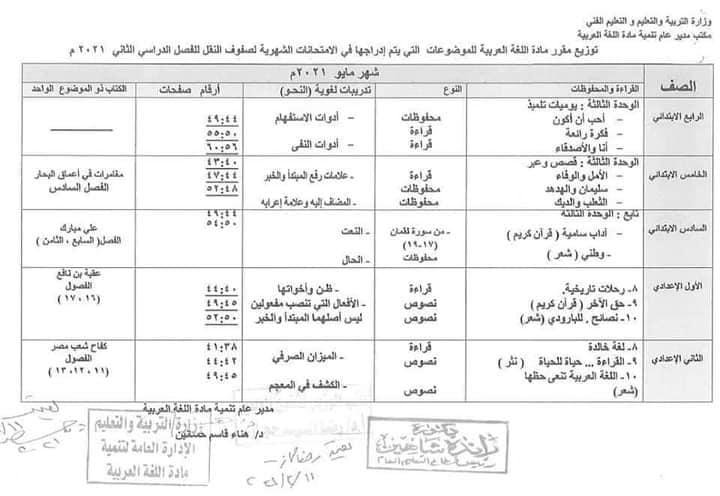 مقرر اللغة العربية لامتحانات الشهور (مارس - أبريل - مايو) للصفوف من الرابع الابتدائي الى الثاني الاعدادي 31517