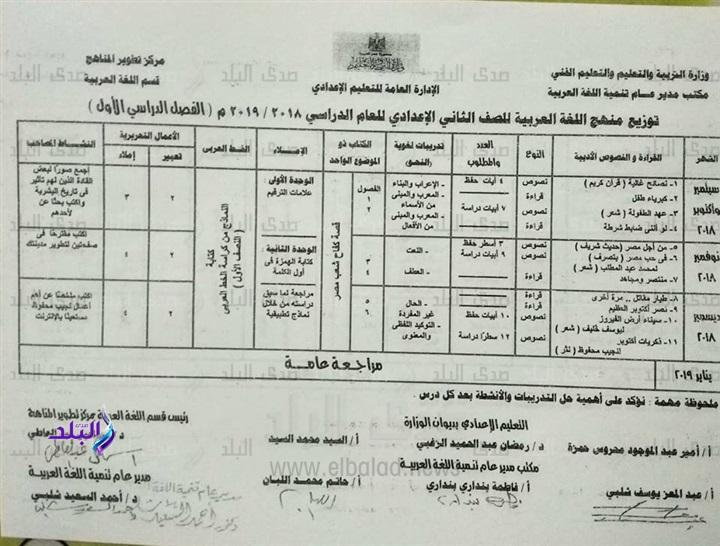 توزيع منهج اللغة العربية للصف الثاني الاعدادي ترم اول وثاني 2019 3174