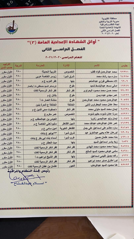 نتيجة الشهادة الإعدادية 2021 محافظة القليوبية  31760