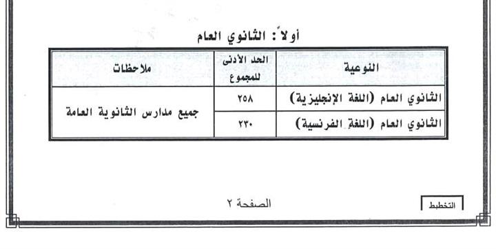 تنسيق القبول بالثانوي العام 2021 / 2022 محافظة سوهاج 31772