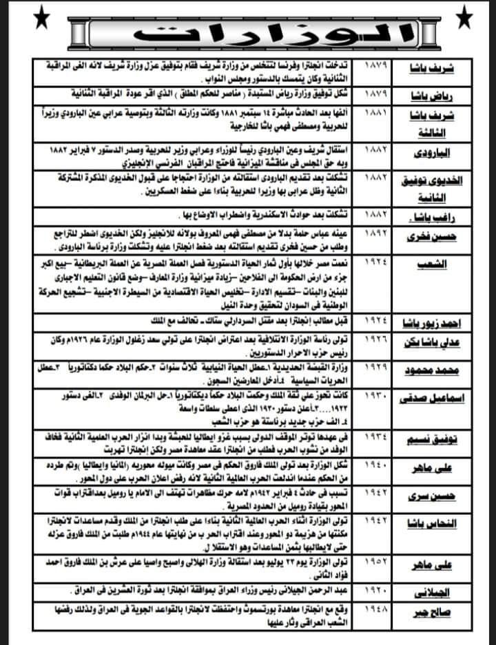 """امتحان تاريخ """"بابل شيت"""" للثانوية العامة 2021 31776"""