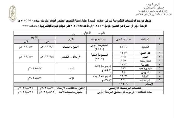 جدول اختبارات الترقي والمواعيد المحددة لمعلمى الازهر 31780