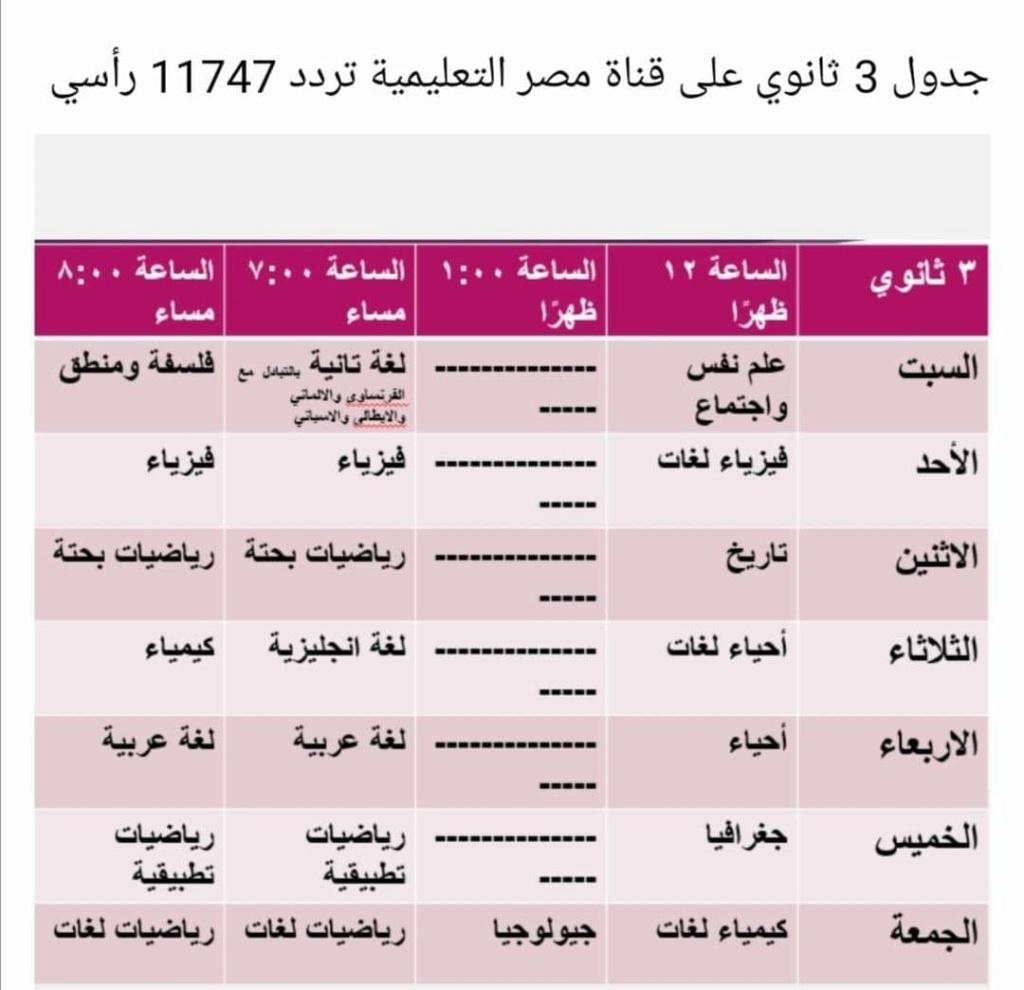 جدول قناه مصر التعليميه برنامج مدرسه علي الهواء لصفوف ابتدائي واعدادي وثانوي مواعيد 2022 31798