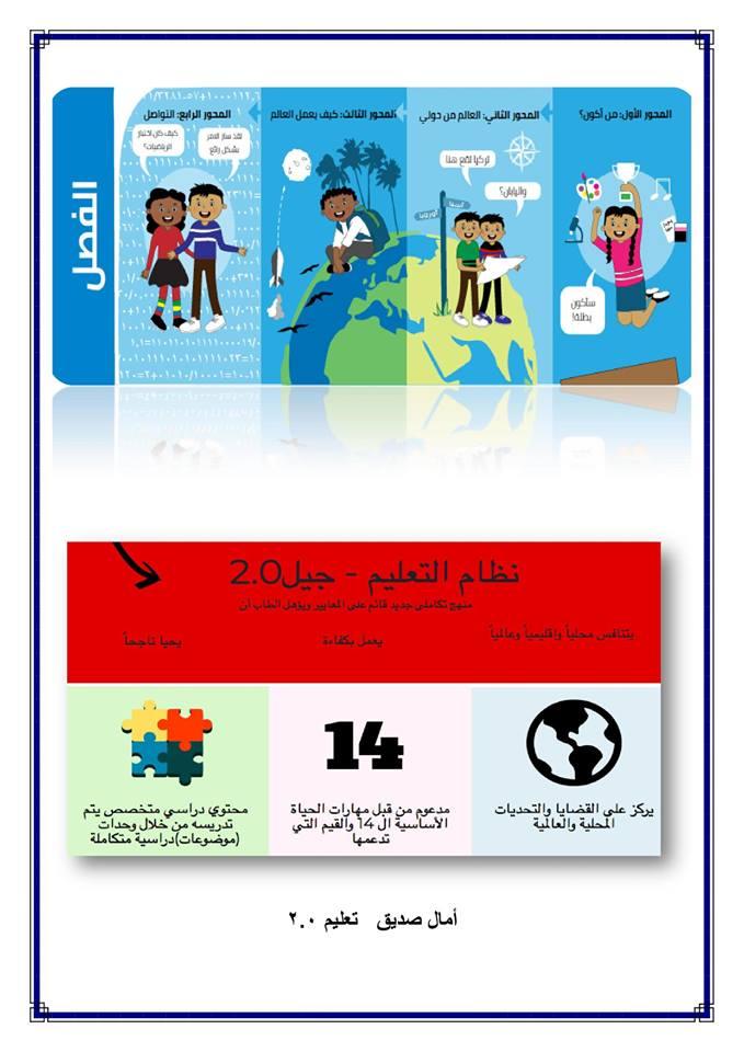 ملخص لرؤية مصر لتعليم 2.0  - المحاور الأربعة  3240