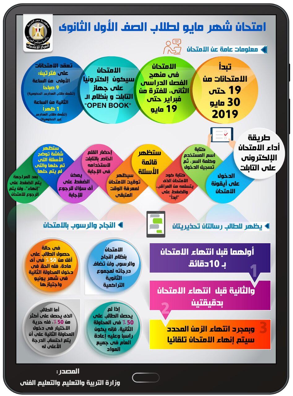 مجلس الوزراء ينشر أهم المعلومات الخاصة بامتحان مايو لطلاب أولى ثانوي 32489610