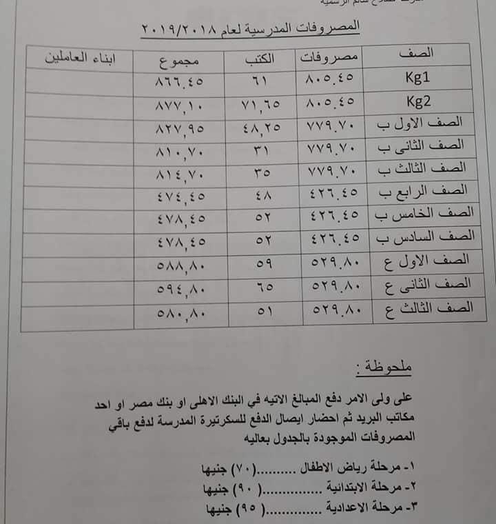 مصاريف المدارس الرسميه لغات التجريبى 2018 - 2019 3268