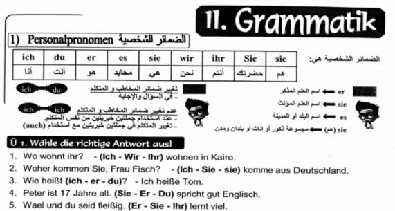 اقوى مراجعة لغة المانية للصف الاول الثانوى ترم اول 2019 3351
