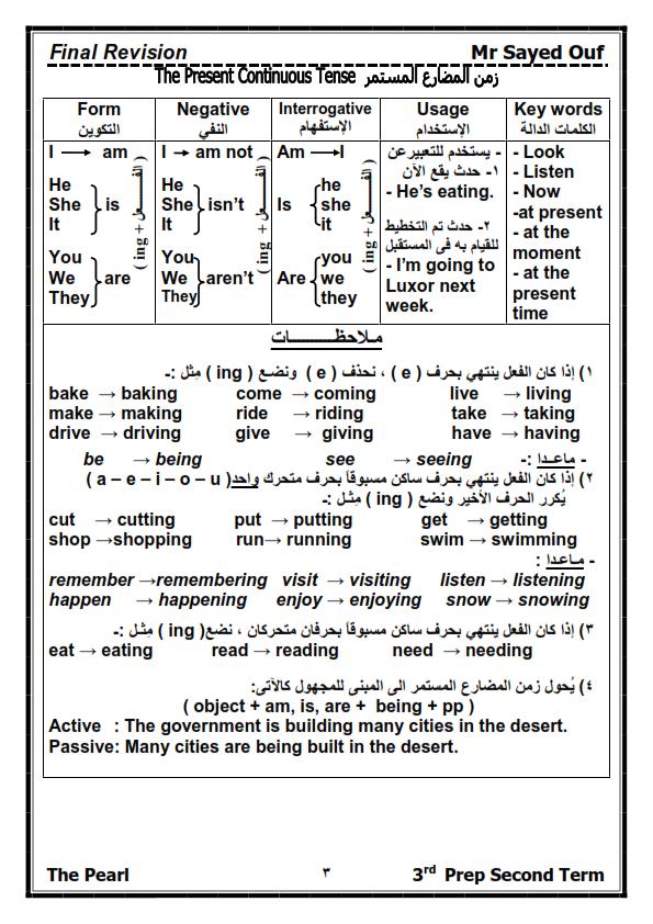 مراجعة قواعد انجليزي الصف الثالث الاعدادى ترم ثاني كاملة بطريقة جميلة أ/ سيد عوف 338