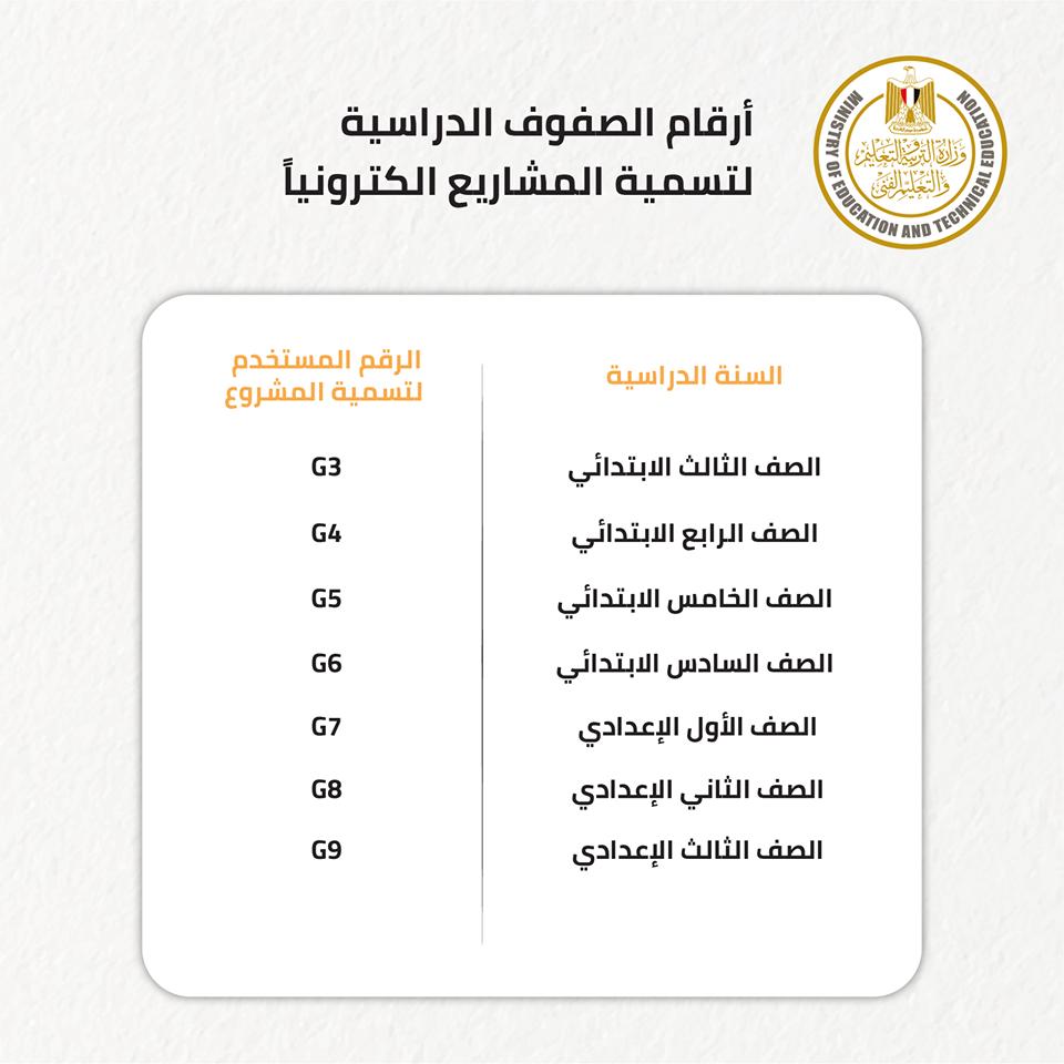 """رسمياً.. طرق تسليم أبحاث طلاب المدارس """"تفاصيل"""" 353"""