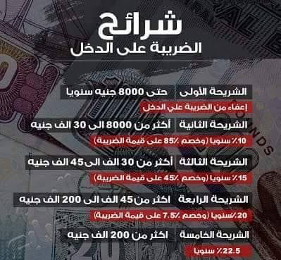 شرائح الضرائب على الدخل.. عارف هيتخصم منك كام؟ 36276610