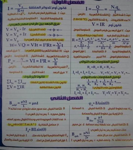 مراجعة كل قوانين الفيزياء للصف الثالث الثانوي في 4 ورقات تحفة أ/ محمد عبد المعبود 3719
