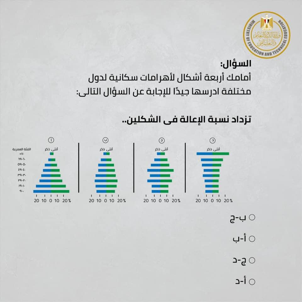 نماذج أسئلة امتحان الجغرافيا للصف الأول الثانوى مايو 2019 من الوزارة 3786