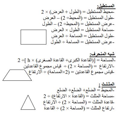 ملخص القواعد الاساسية في الرياضيات للصف السادس الابتدائي 384