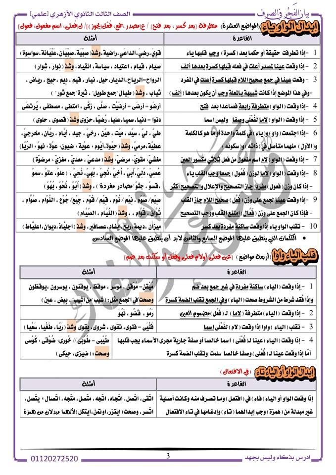مراجعة الصرف للثانوية الأزهرية (علمي) أ/ حسين عبد الغفار 3846