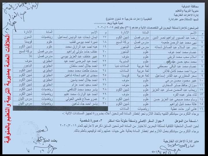 ننشر أسماء المعلمين المعارين لدولة البحرين 3855
