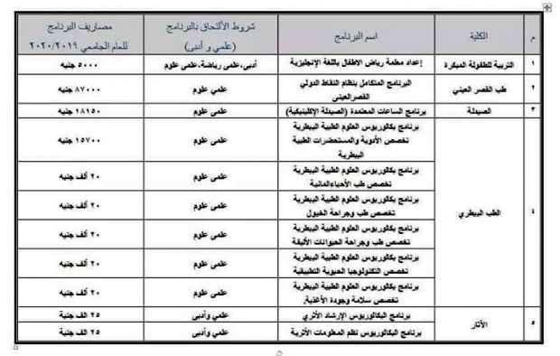 لطلاب الثانوية العامة.. المصروفات الدراسية لبرامج جامعة القاهرة 2019 - 2020  3863