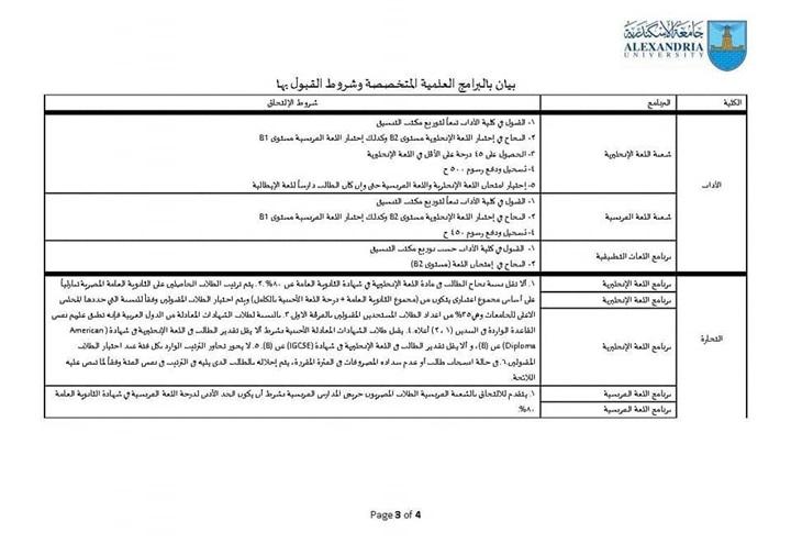 لطلاب الثانوية.. تعرف على البرامج العلمية المتخصصة بكليات جامعة الإسكندرية 3866