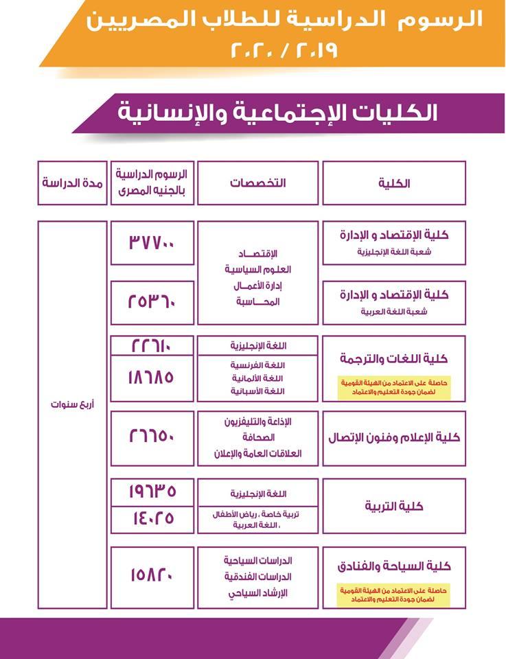 """تنسيق ومصروفات كليات جامعة 6 اكتوبر 2020 """"بيان رسمي"""" 3867"""