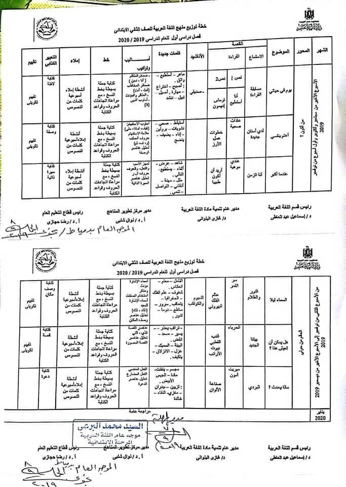 توزيع منهج اللغة العربية للصف الاول والثاني الابتدائي ترم أول 2019 / 2020 3883