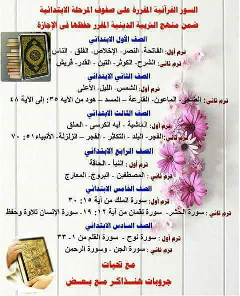 السور القرآنية المقررة حفظ ضمن منهج التربية الاسلامية على صفوف المرحلة الابتدائية 38872310