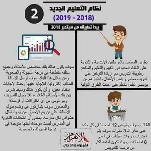 توضيح نظام التعليم الجديد بالتفصيل 390