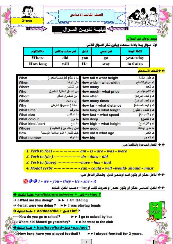 مذكرة لغة انجليزية الصف الثالث الاعدادى 2021.. قواعد - اهم الكلمات واللغويات والتعامل مع المحادثة 410100
