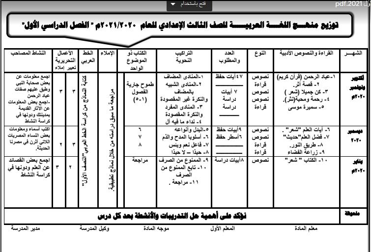 توزيع منهج اللغة العربية للصف الثالث الاعدادي ترم أول 2021 4105