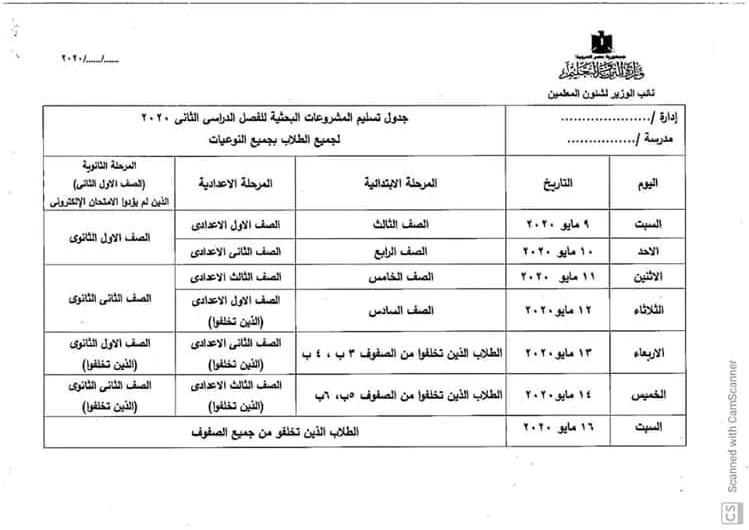 فاكس رسمي للمدارس.. التعليم تعلن جدول تقديم المشروعات البحثية لطلاب النقل 41056