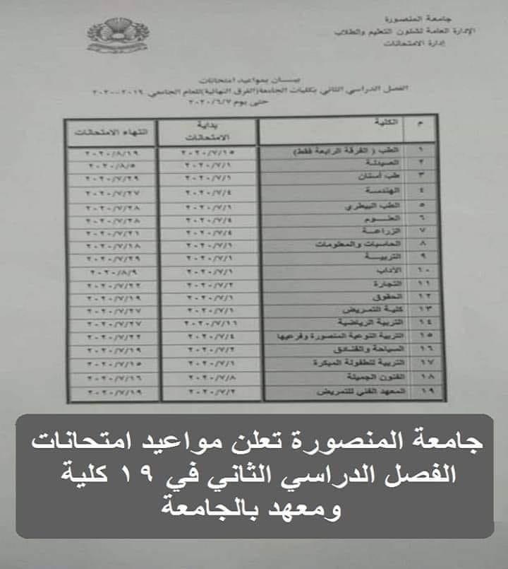 مواعيد امتحانات الفصل الدراسي الثاني 2020 لكليات ومعاهد جامعة المنصورة 41087