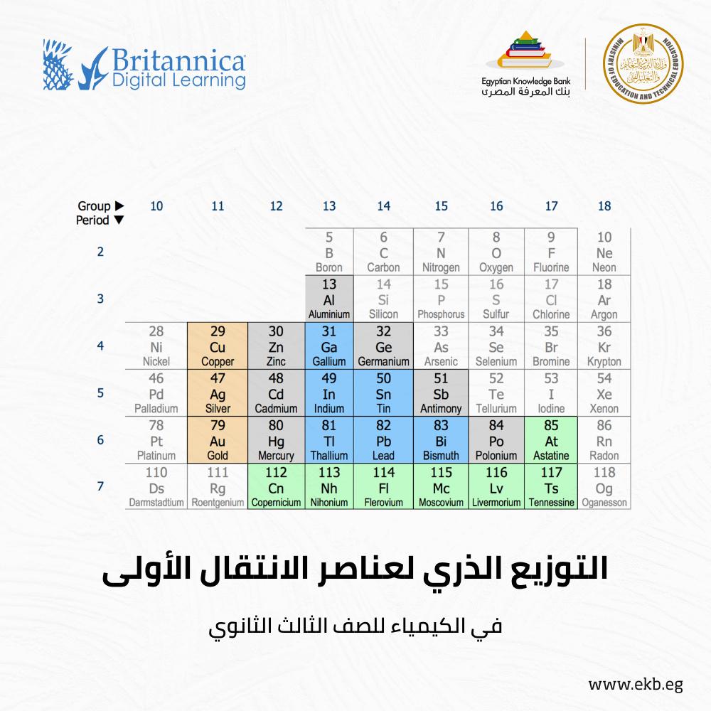 وزير التعليم ينشر رابط بريتانيكا التفاعلي لمراجعة كيمياء الثانوية العامة l نظام جديد  411153